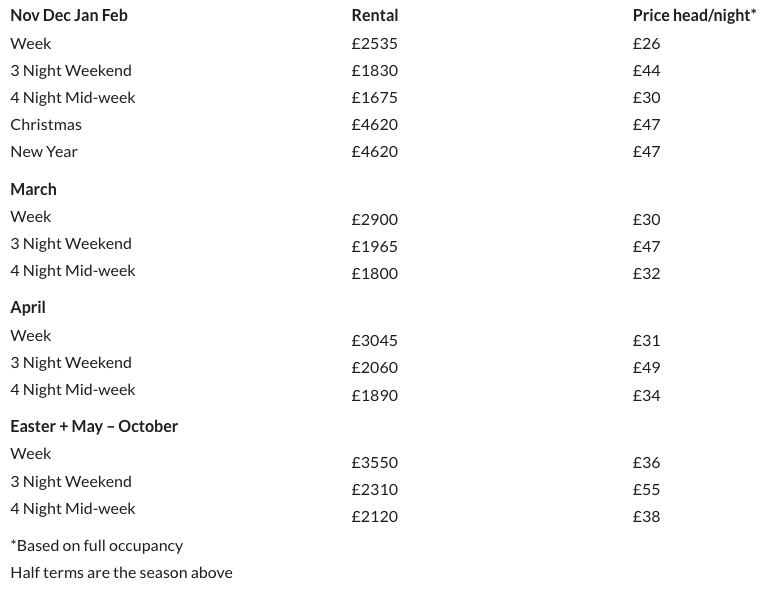 Prices table for Town End Farm